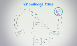 Knowledge Issue