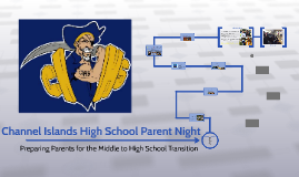 Channel Islands High School Parent Night
