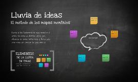 Plantilla Mapas Mentales de Juan David Quiñónez