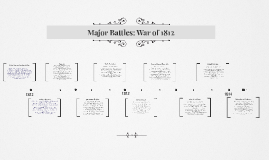 Copy of Major Battles: War of 1812