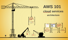 Cloud services architecture - intro to AWS