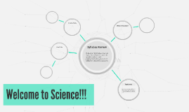 Welcome to Science!!!
