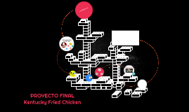 Copy of -PROYECTO FINAL                 Kentucky Fried Chicken