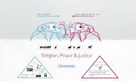 GCSE Religion, Peace and Justice