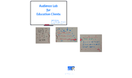 Audience Lab for Lead Generation Clients