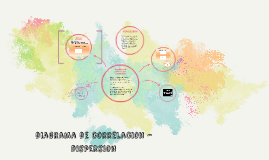 Copy of diagrama de correlacion - dispersion