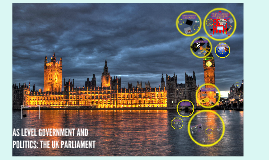 A LEVEL GOVERNMENT AND POLITICS: THE UK PARLIAMENT
