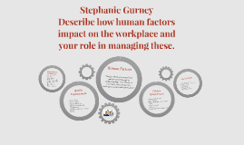 Describe how human factors impact on the workplace and your
