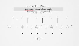 Beyonce Award Show Style