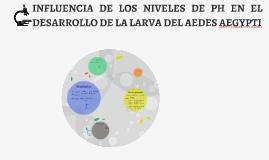 INFLUENCIA DE LOS NIVELES DE PH EN EL DESARROLLO DE LA LARVA