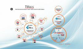 TMacs_turkish
