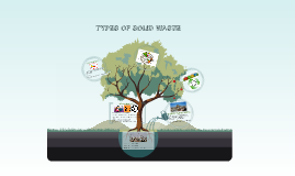 TYPES OF SOLID WASTE