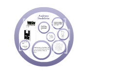 Assistive Technology Prezi
