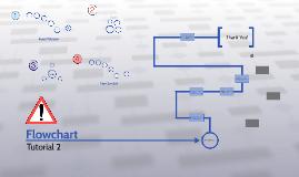 Copy of Input/Output