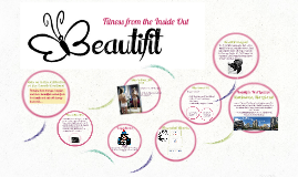 Beautifit: Fitness from the Inside Out