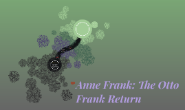 Anne Frank: The Otto Frank Return Story