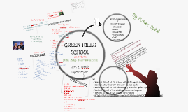 Updated Green Hills School's Grand Unified Theory for Success- Superintendent John Z. Nittolo