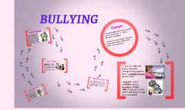Bullying is the use of force, threat, or coercion to abuse,