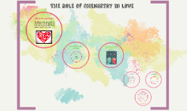 The role of Chemistry in love