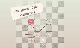 Inteligencia Lógica matemática