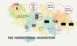 TOK PRESENTATION: IMAGINATION