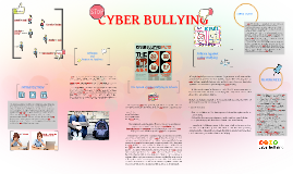 Copy of CYBER BULLYING Poster