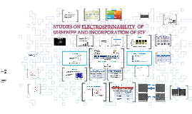 STUDIES ON ELECTROSPINNABILITY  OF UHMWPP AND INCORPORATION