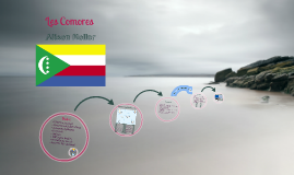 French Project: Les Comores