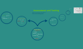Assessment and Testing