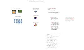 Elaboración de esquemas de redacción
