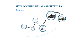 Copy of Revolución Industrial y Arquitectura