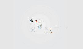 Copy of Copy of Copy of Mapa conceptual: