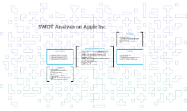 blue nile inc in 2010 case swot analysis 2018-03-20 swot analysis is a useful technique for understanding your strengths and weaknesses, and for identifying both the opportunities open to you and the threats.