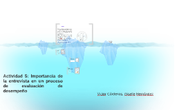 Copy of Actividad 5: Importancia de la entrevista en un proceso de e