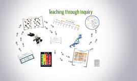 Copy of Teaching through Inquiry