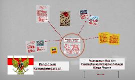 Copy of Pelanggaran Hak dan Pengingkaran Kewajiban Sebagai Warga Negara