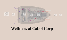 Wellness at Cabot Corps