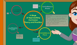 Copy of 4 ways of approaching curriculum theory and practice