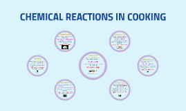 CHEMICAL REACTIONS IN COOKING