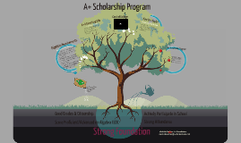 Copy of Freshman Preview A+ Scholarship Program OVERVIEW