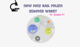 How Does Nail Polish Remover Work?