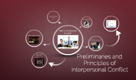 Preliminaries and Principles of Interpersonal Conflict