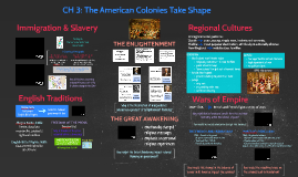 CH 3: The American Colonies Take Shape