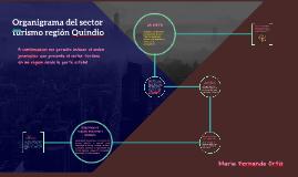 organigrama del sector turimo region quindio