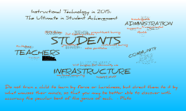 The Perfect Instructional Technology Environment