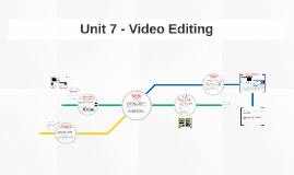 Unit 7 - Video Editing