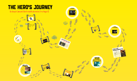 Copy of The Hero's Journey
