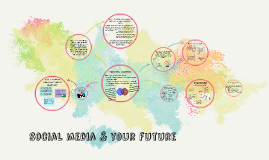 Copy of Social media & your future