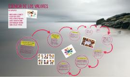 Copy of ESENCIA DE LOS VALORES