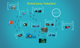 "Copy of The Hero's Journey: ""Finding Nemo"""